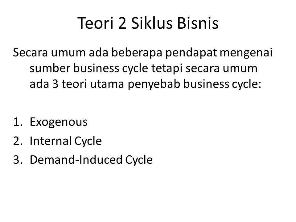 Teori 2 Siklus Bisnis Secara umum ada beberapa pendapat mengenai sumber business cycle tetapi secara umum ada 3 teori utama penyebab business cycle: