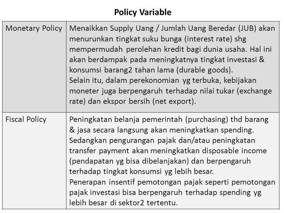 Policy Variable Monetary Policy