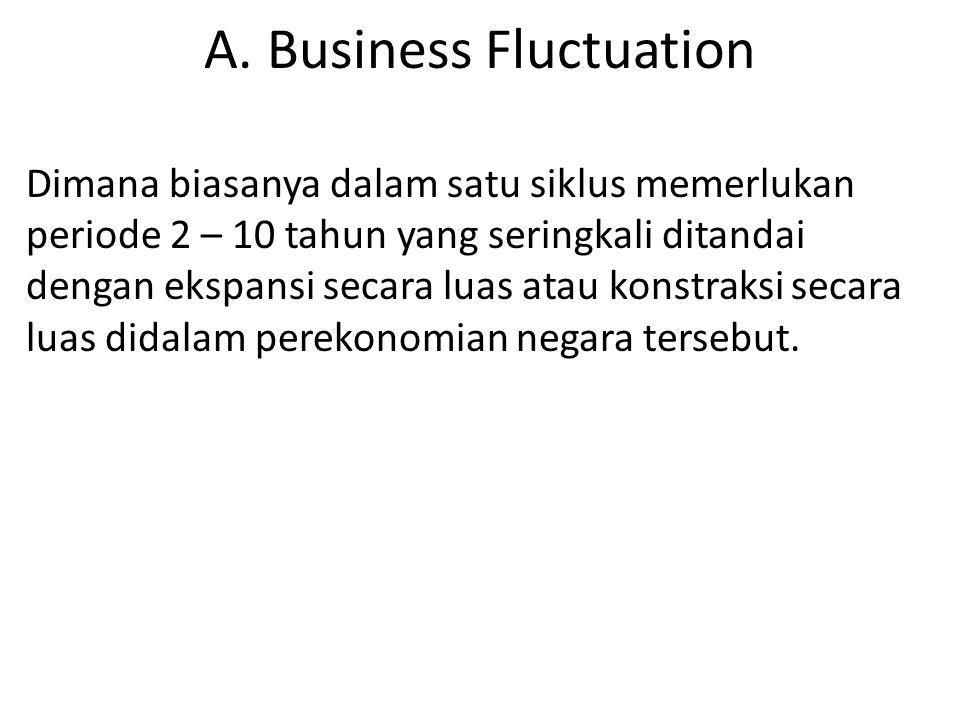 A. Business Fluctuation