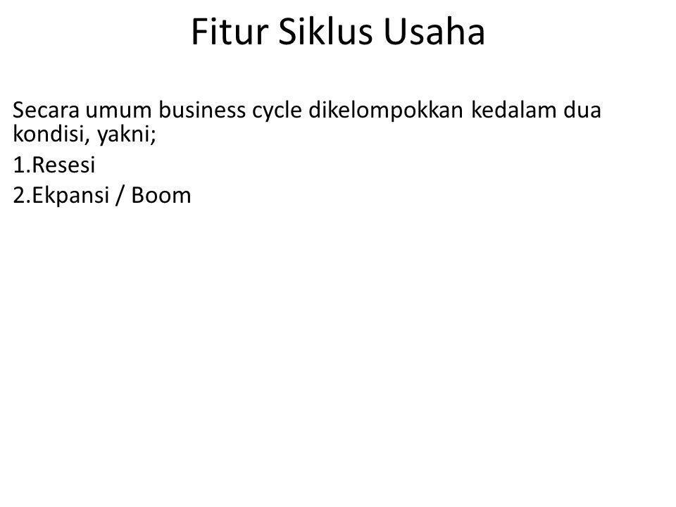 Fitur Siklus Usaha Secara umum business cycle dikelompokkan kedalam dua kondisi, yakni; Resesi.