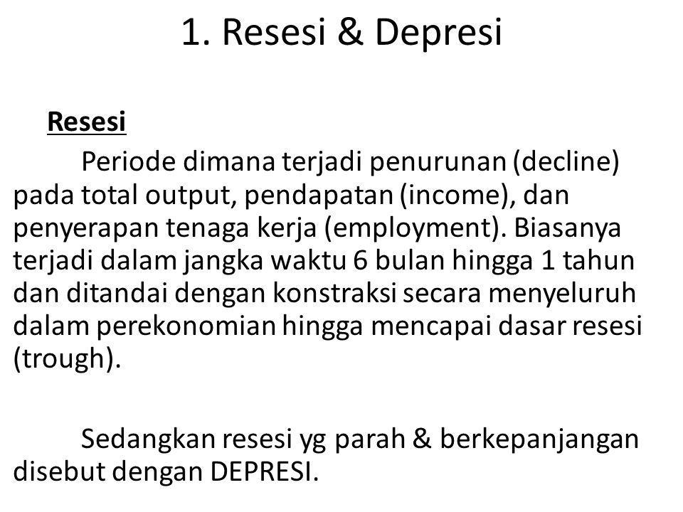 1. Resesi & Depresi Resesi