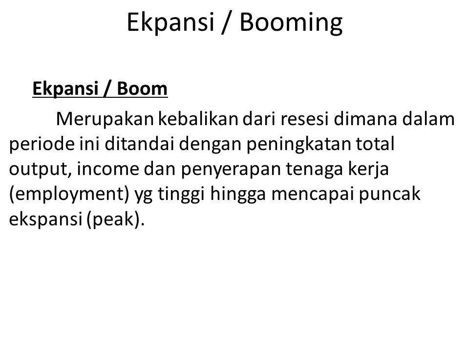 Ekpansi / Booming Ekpansi / Boom