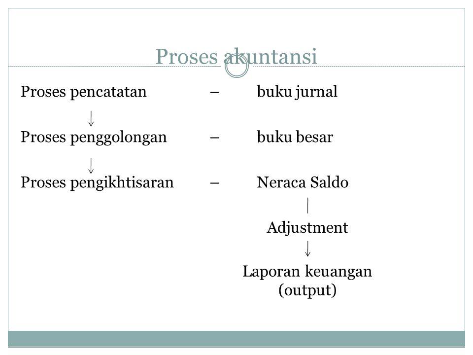 Proses akuntansi Proses pencatatan – buku jurnal Proses penggolongan – buku besar Proses pengikhtisaran – Neraca Saldo