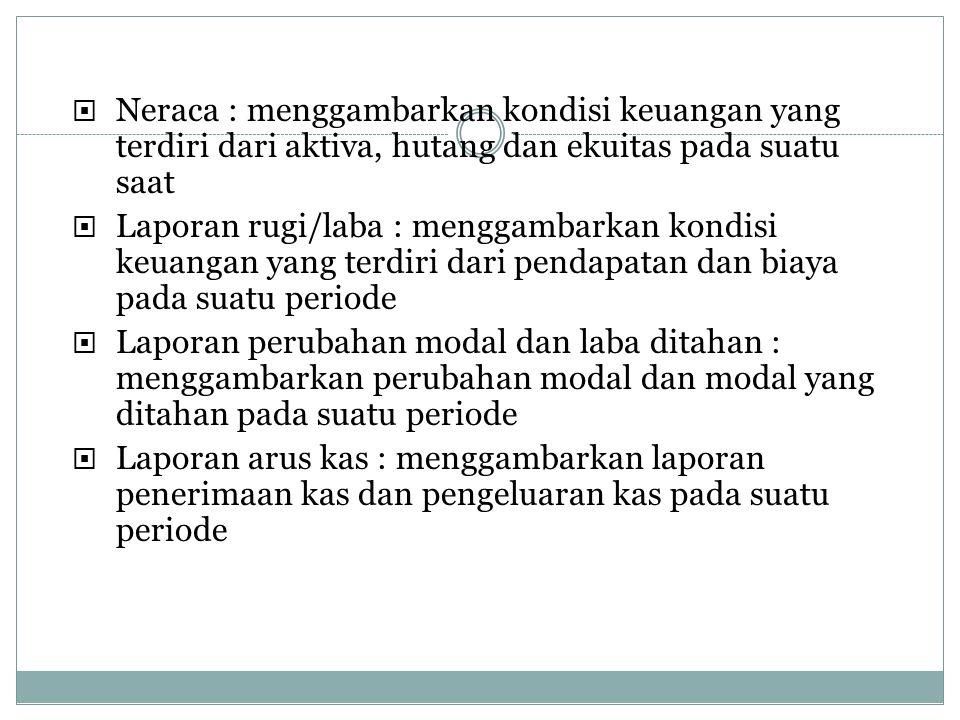 Neraca : menggambarkan kondisi keuangan yang terdiri dari aktiva, hutang dan ekuitas pada suatu saat