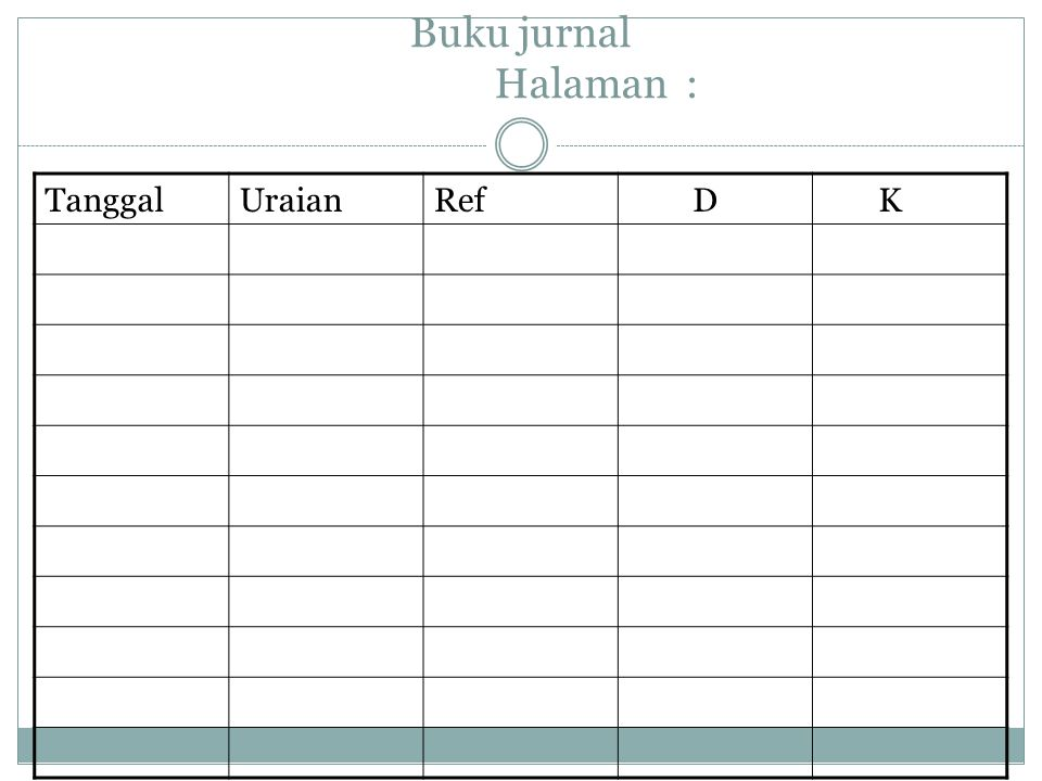 Buku jurnal Halaman : Tanggal Uraian Ref D K