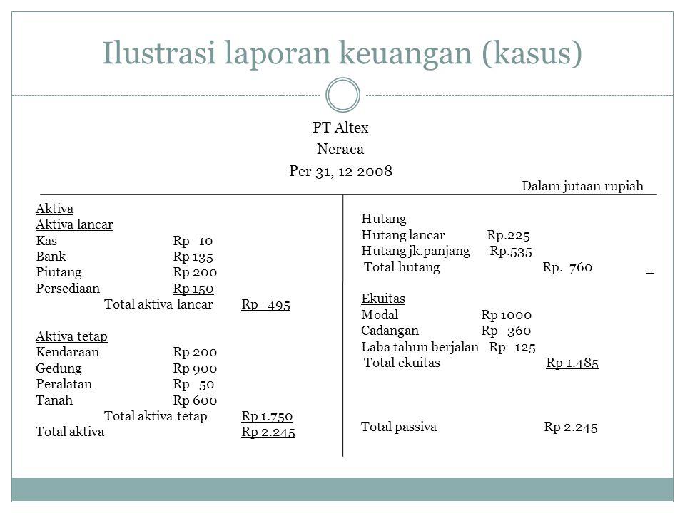 Ilustrasi laporan keuangan (kasus)