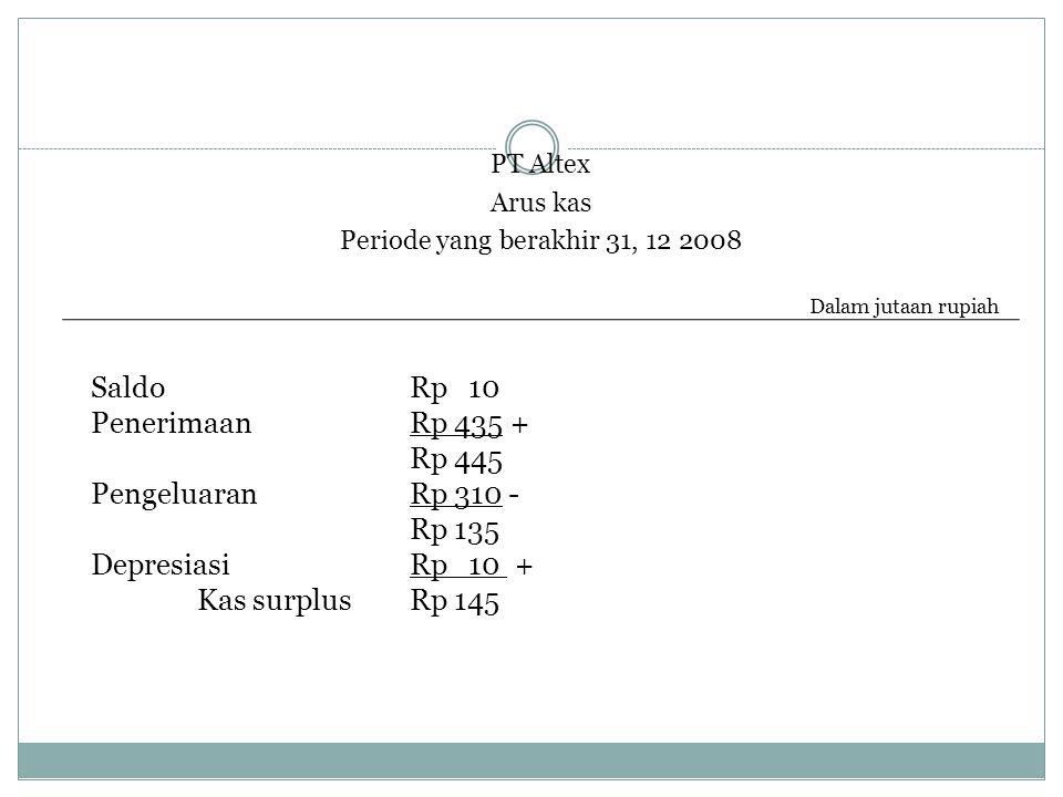 PT Altex Arus kas Periode yang berakhir 31, 12 2008