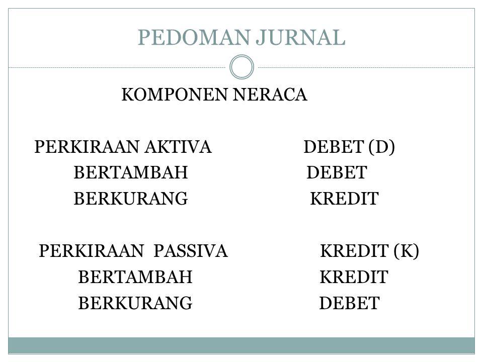 PEDOMAN JURNAL KOMPONEN NERACA PERKIRAAN AKTIVA DEBET (D)