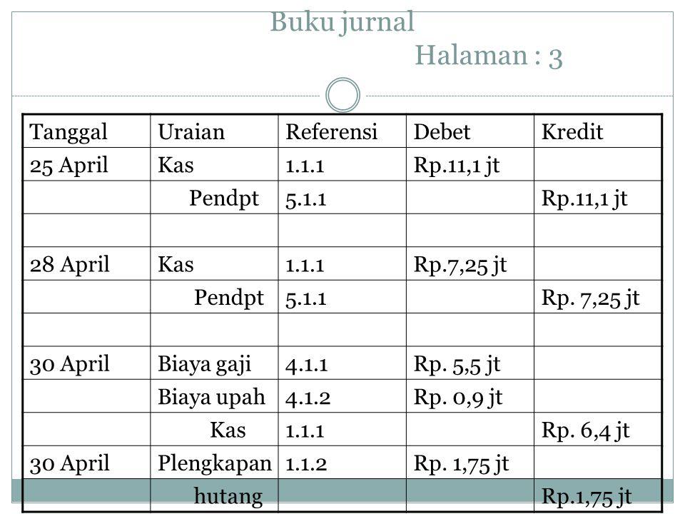 Buku jurnal Halaman : 3 Tanggal Uraian Referensi Debet Kredit 25 April