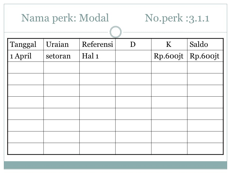 Nama perk: Modal No.perk :3.1.1