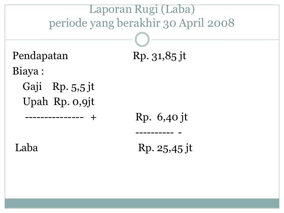 Laporan Rugi (Laba) periode yang berakhir 30 April 2008