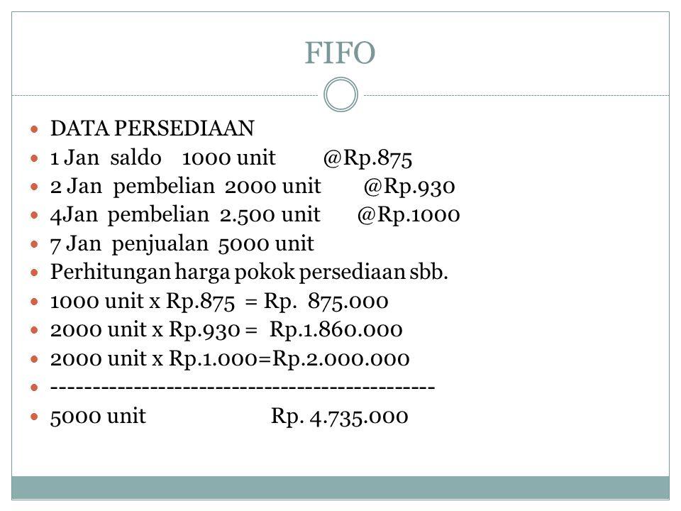 FIFO DATA PERSEDIAAN 1 Jan saldo 1000 unit @Rp.875