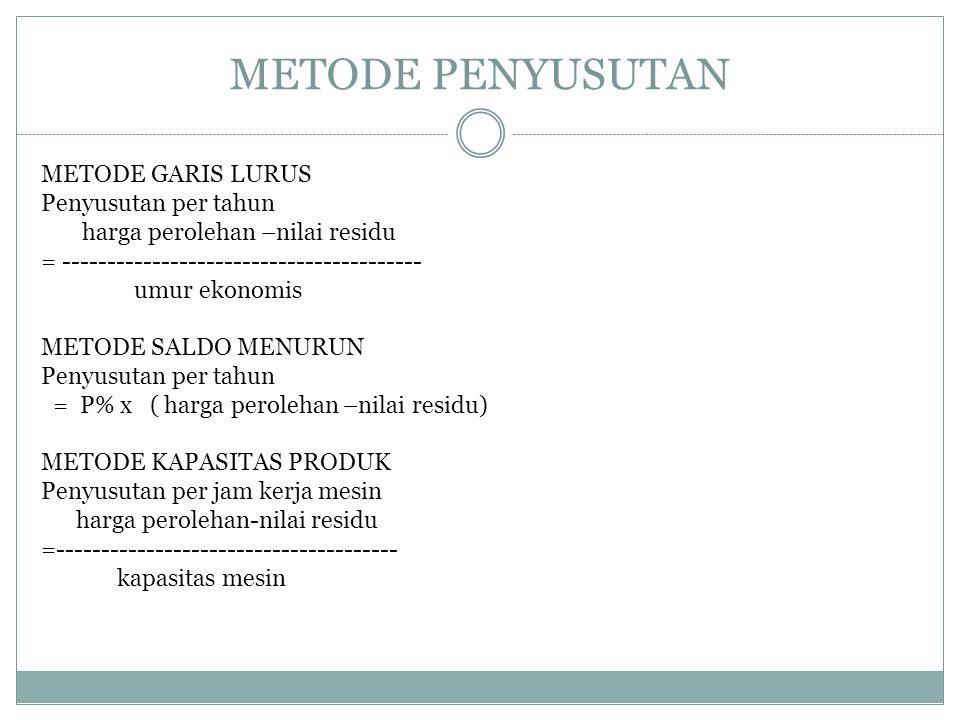 METODE PENYUSUTAN METODE GARIS LURUS Penyusutan per tahun