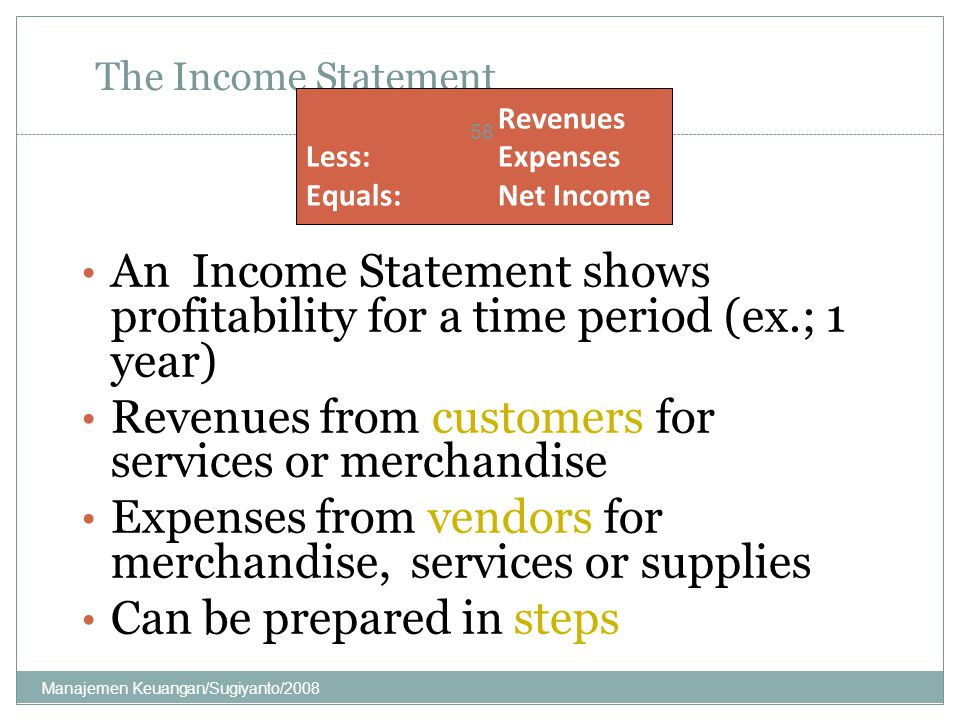 Revenues from customers for services or merchandise