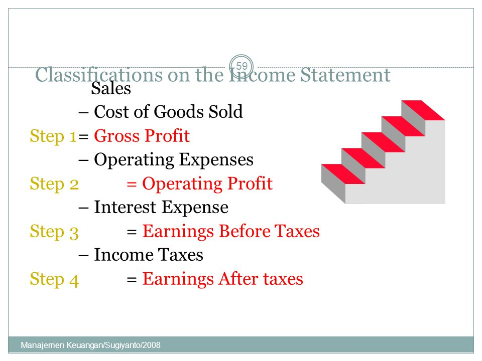 Classifications on the Income Statement