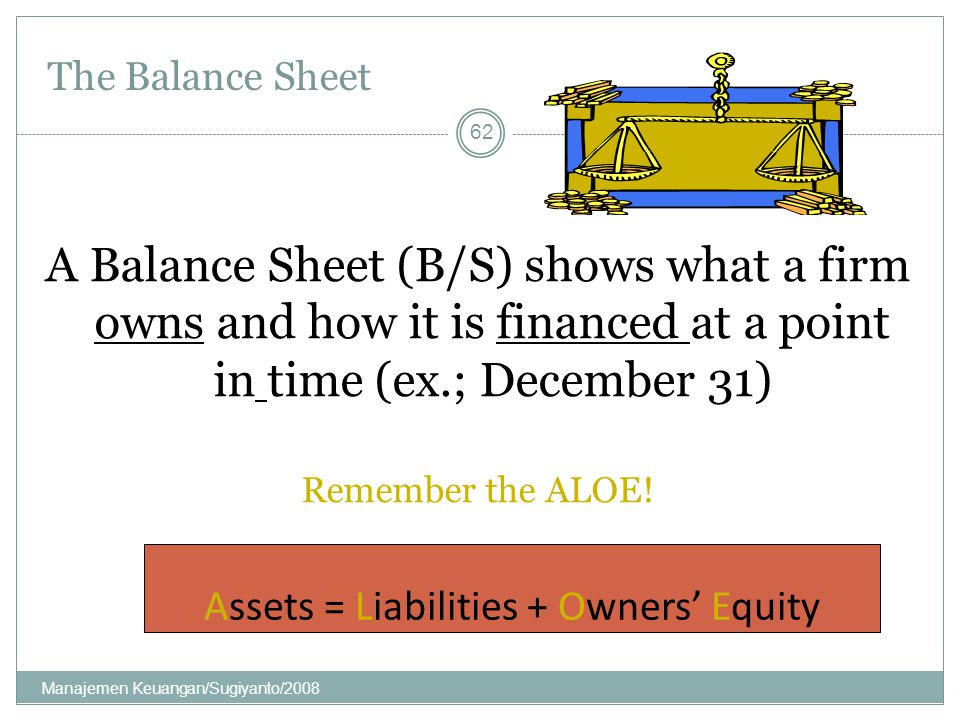 Assets = Liabilities + Owners' Equity