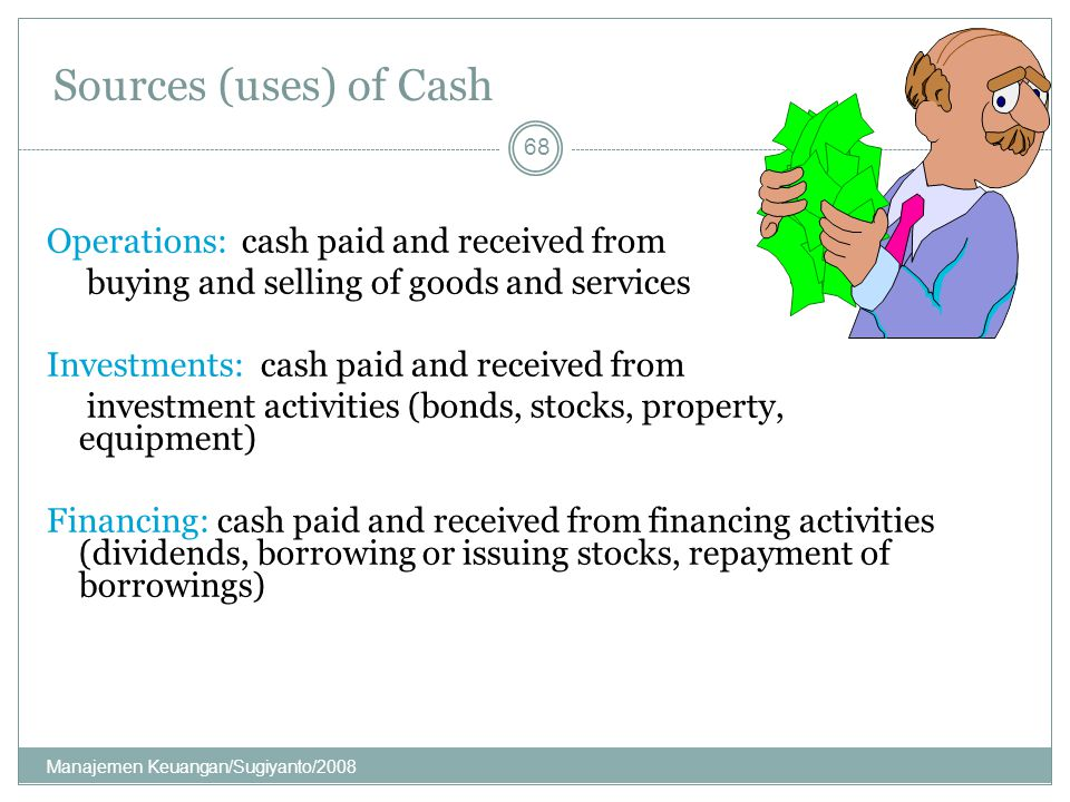 Sources (uses) of Cash Operations: cash paid and received from