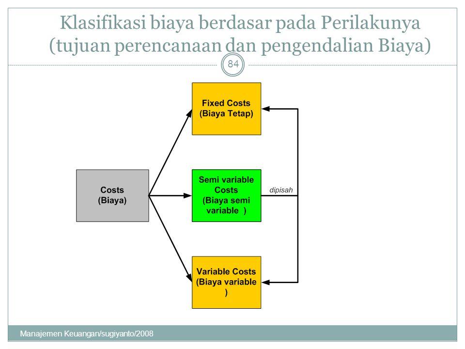 Klasifikasi biaya berdasar pada Perilakunya (tujuan perencanaan dan pengendalian Biaya)
