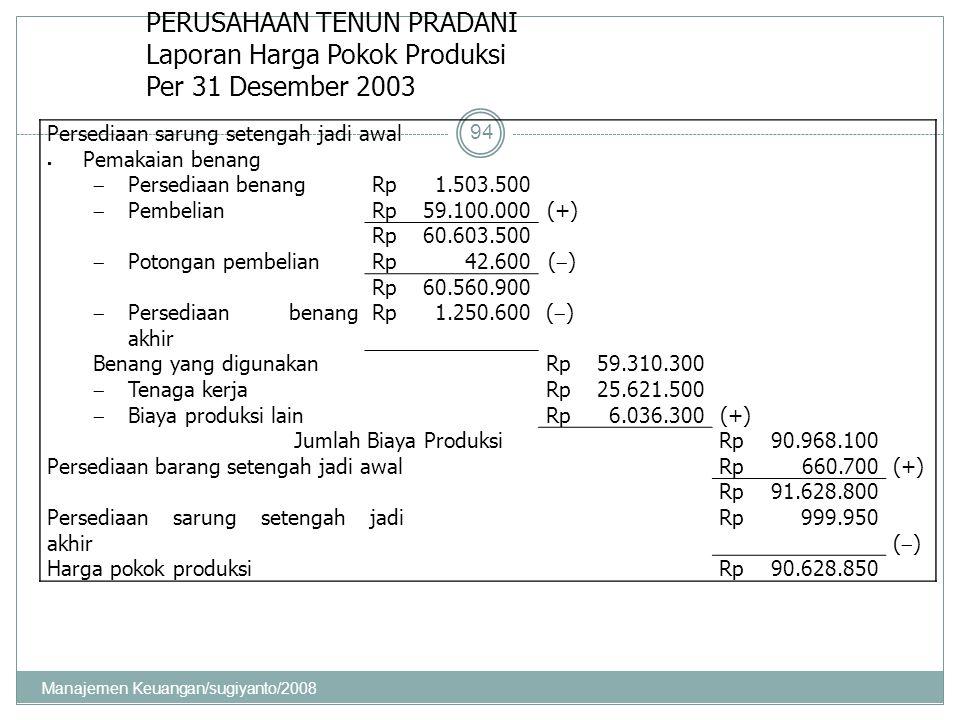 PERUSAHAAN TENUN PRADANI Laporan Harga Pokok Produksi