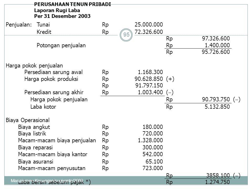Persediaan sarung awal 1.168.300 Harga pokok produksi 90.628.850 (+)
