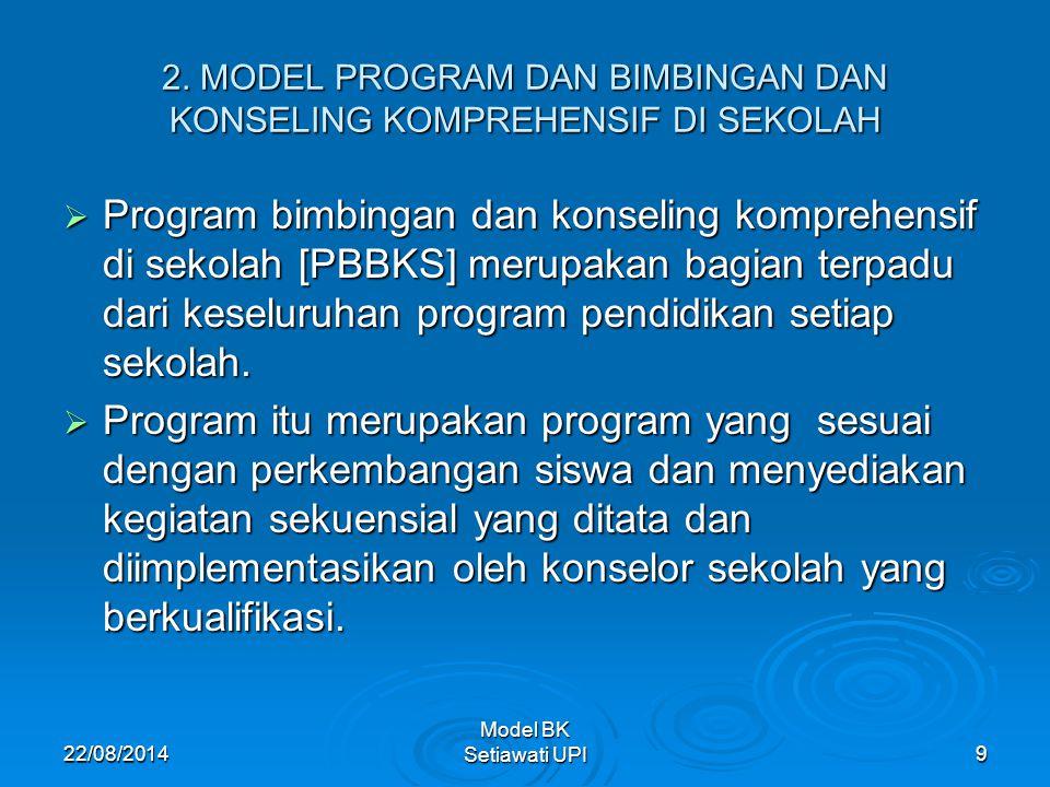 2. MODEL PROGRAM DAN BIMBINGAN DAN KONSELING KOMPREHENSIF DI SEKOLAH