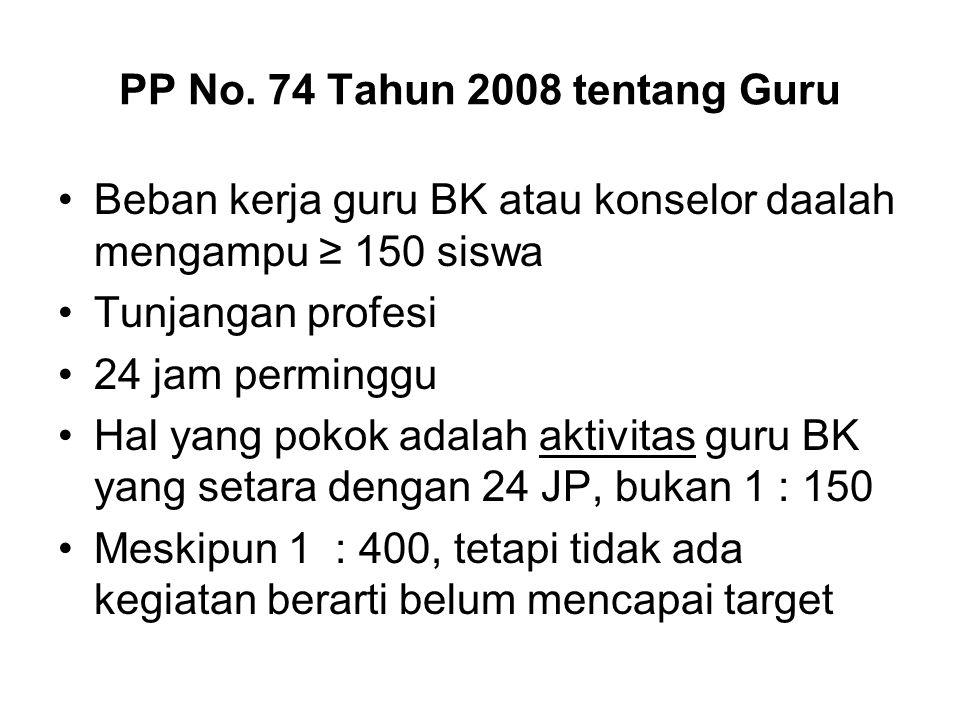 PP No. 74 Tahun 2008 tentang Guru