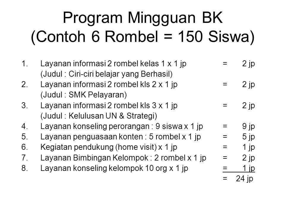 Program Mingguan BK (Contoh 6 Rombel = 150 Siswa)