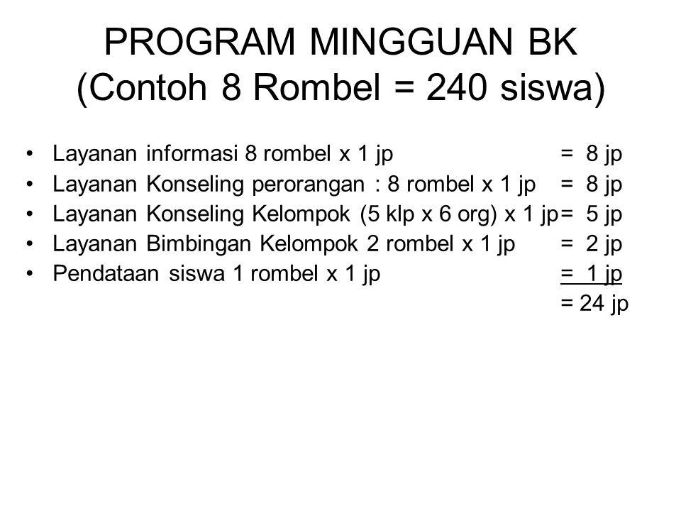 PROGRAM MINGGUAN BK (Contoh 8 Rombel = 240 siswa)