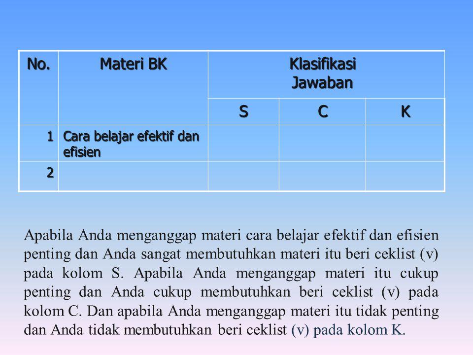 No. Materi BK Klasifikasi Jawaban S C K