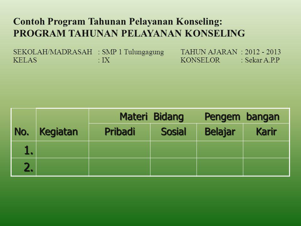 Contoh Program Tahunan Pelayanan Konseling: PROGRAM TAHUNAN PELAYANAN KONSELING