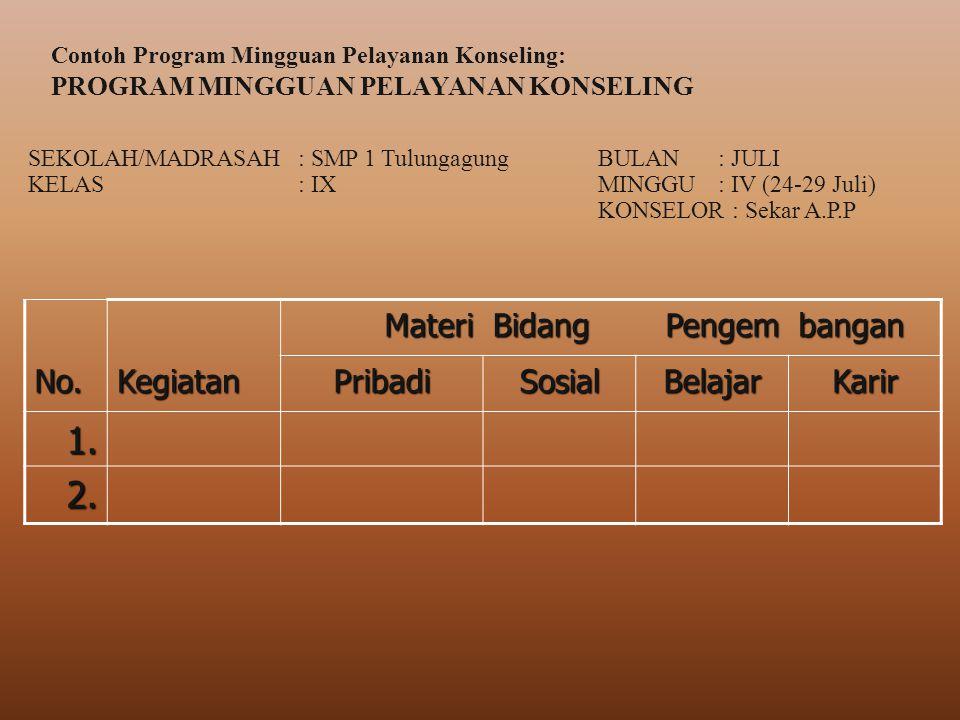 1. 2. Materi Bidang Pengem bangan No. Kegiatan Pribadi Sosial Belajar