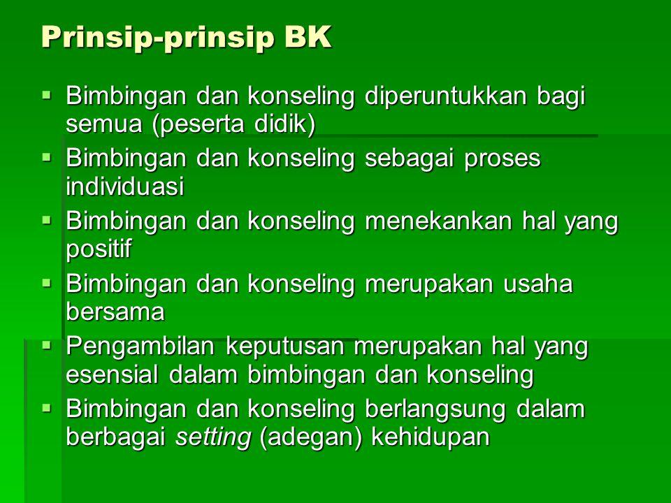 Prinsip-prinsip BK Bimbingan dan konseling diperuntukkan bagi semua (peserta didik) Bimbingan dan konseling sebagai proses individuasi.
