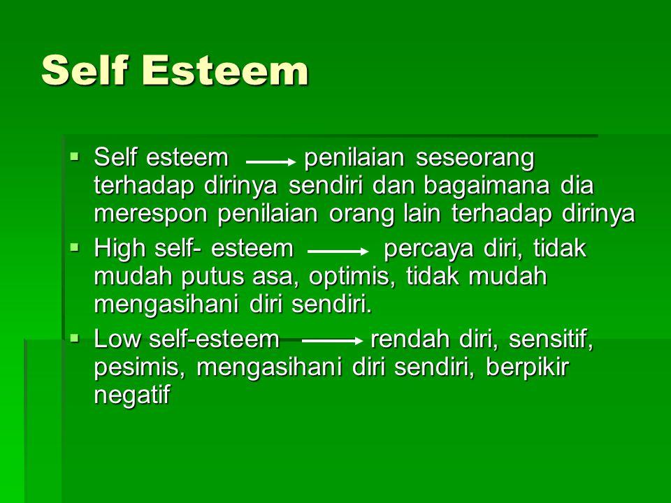 Self Esteem Self esteem penilaian seseorang terhadap dirinya sendiri dan bagaimana dia merespon penilaian orang lain terhadap dirinya.