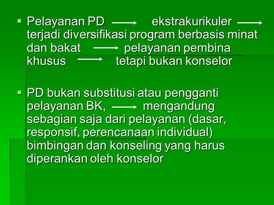 Pelayanan PD ekstrakurikuler terjadi diversifikasi program berbasis minat dan bakat pelayanan pembina khusus tetapi bukan konselor