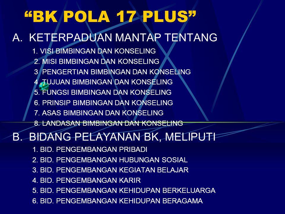 BK POLA 17 PLUS A. KETERPADUAN MANTAP TENTANG