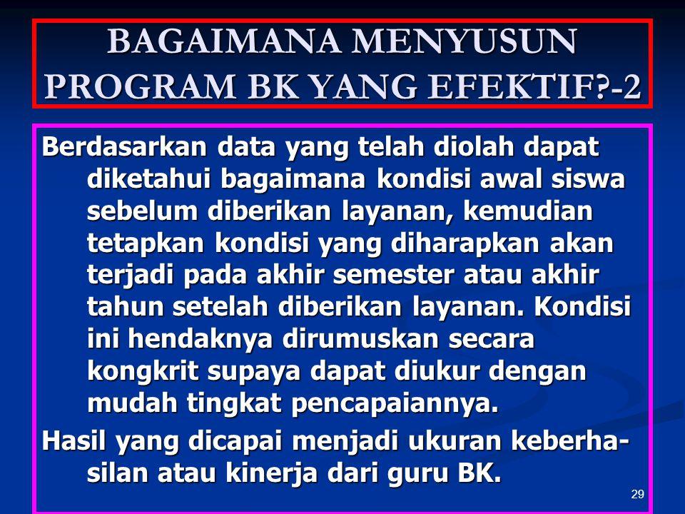 BAGAIMANA MENYUSUN PROGRAM BK YANG EFEKTIF -2