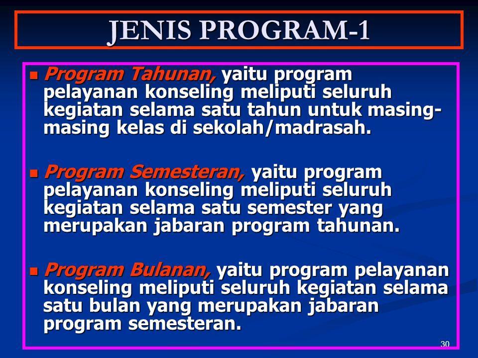 JENIS PROGRAM-1
