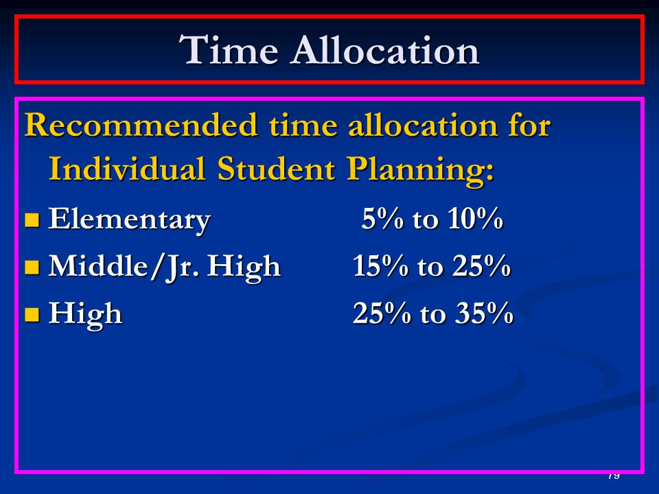 Time Allocation Recommended time allocation for Individual Student Planning: Elementary 5% to 10%