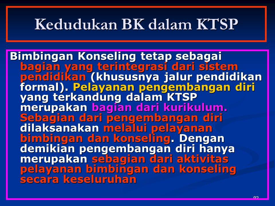 Kedudukan BK dalam KTSP