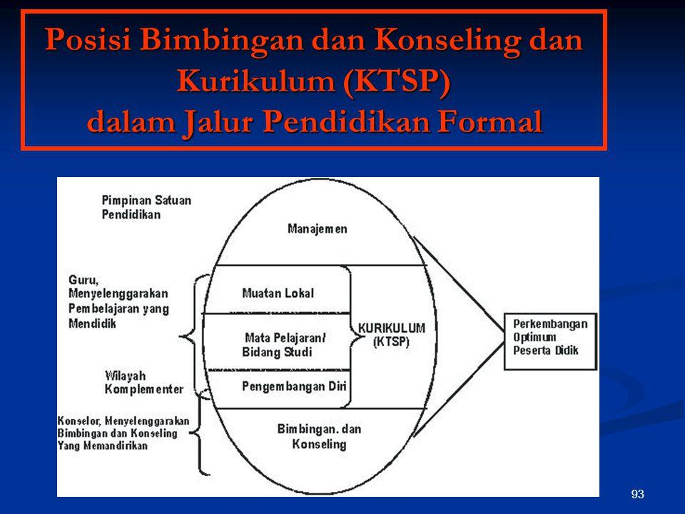 Posisi Bimbingan dan Konseling dan Kurikulum (KTSP) dalam Jalur Pendidikan Formal