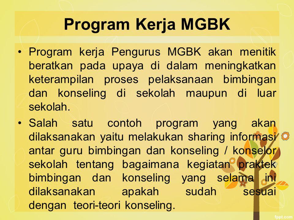 Program Kerja MGBK