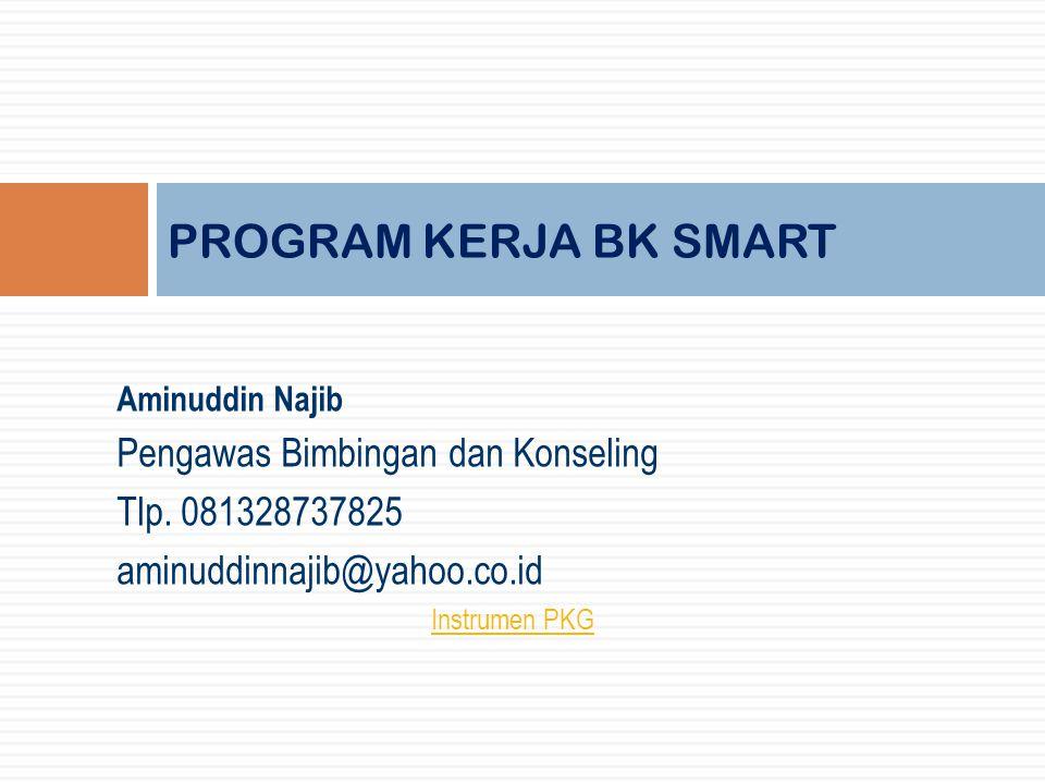 PROGRAM KERJA BK SMART Pengawas Bimbingan dan Konseling