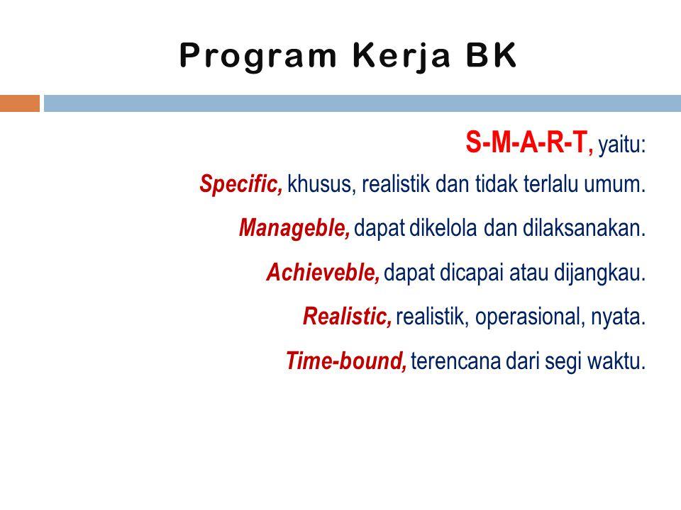Program Kerja BK S-M-A-R-T, yaitu: