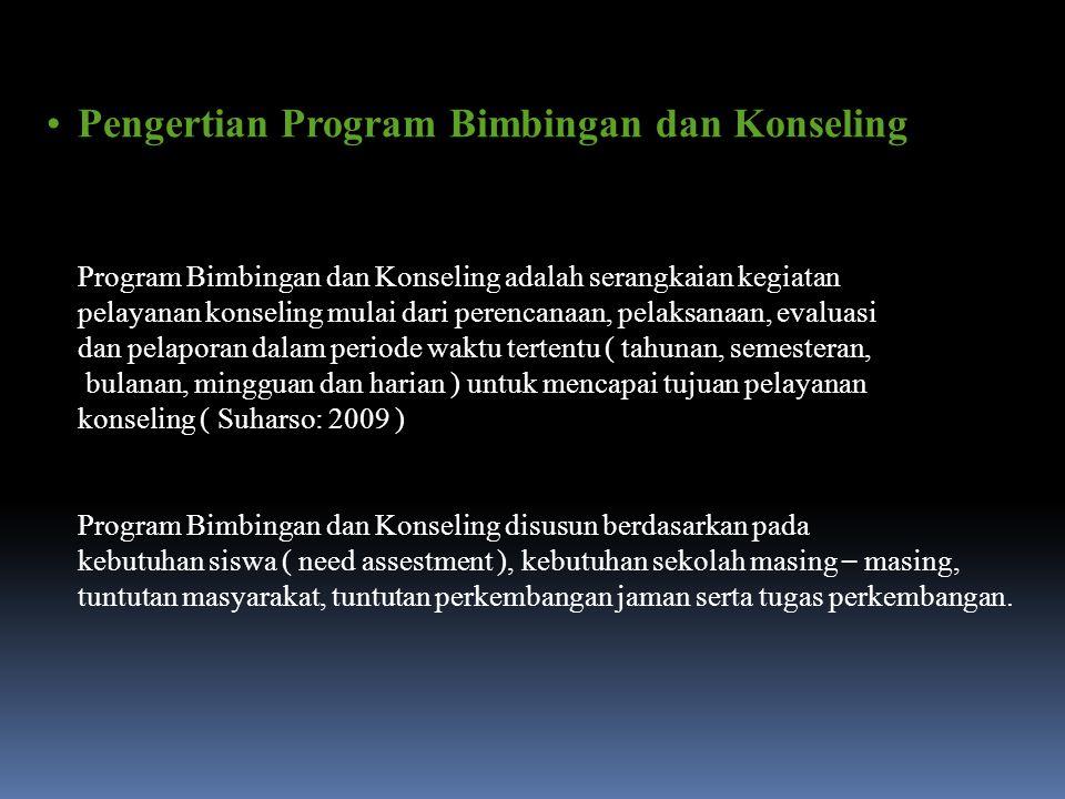 Pengertian Program Bimbingan dan Konseling