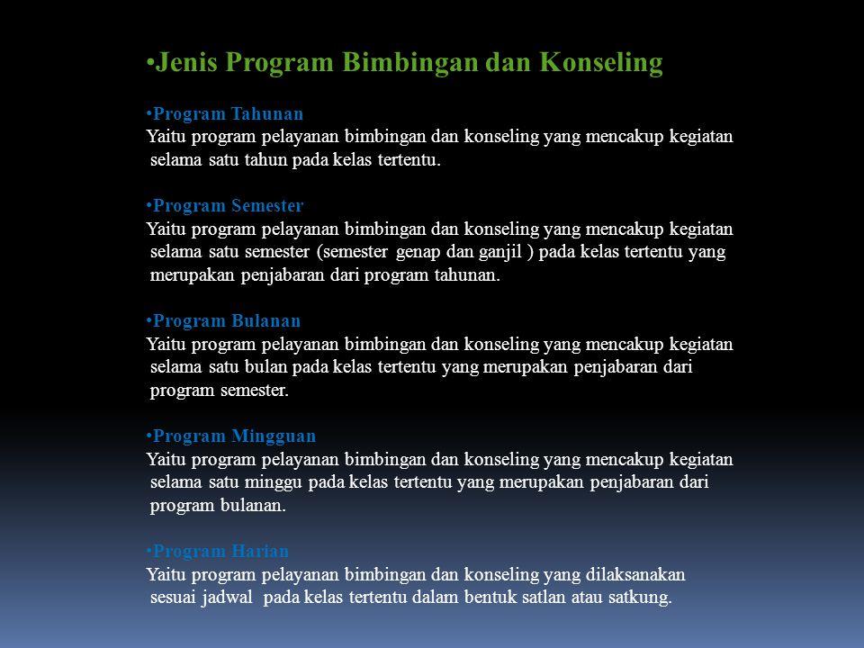 Jenis Program Bimbingan dan Konseling