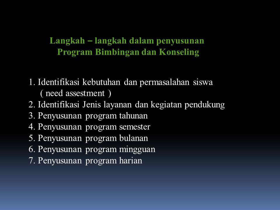 Langkah – langkah dalam penyusunan Program Bimbingan dan Konseling