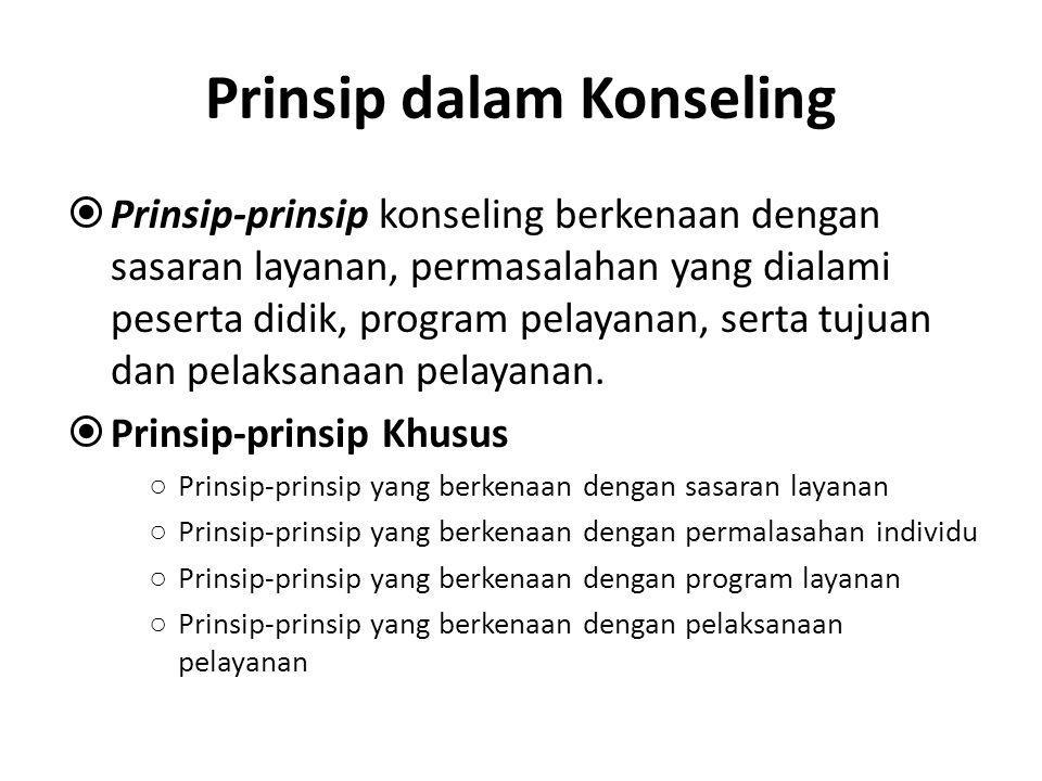 Prinsip dalam Konseling