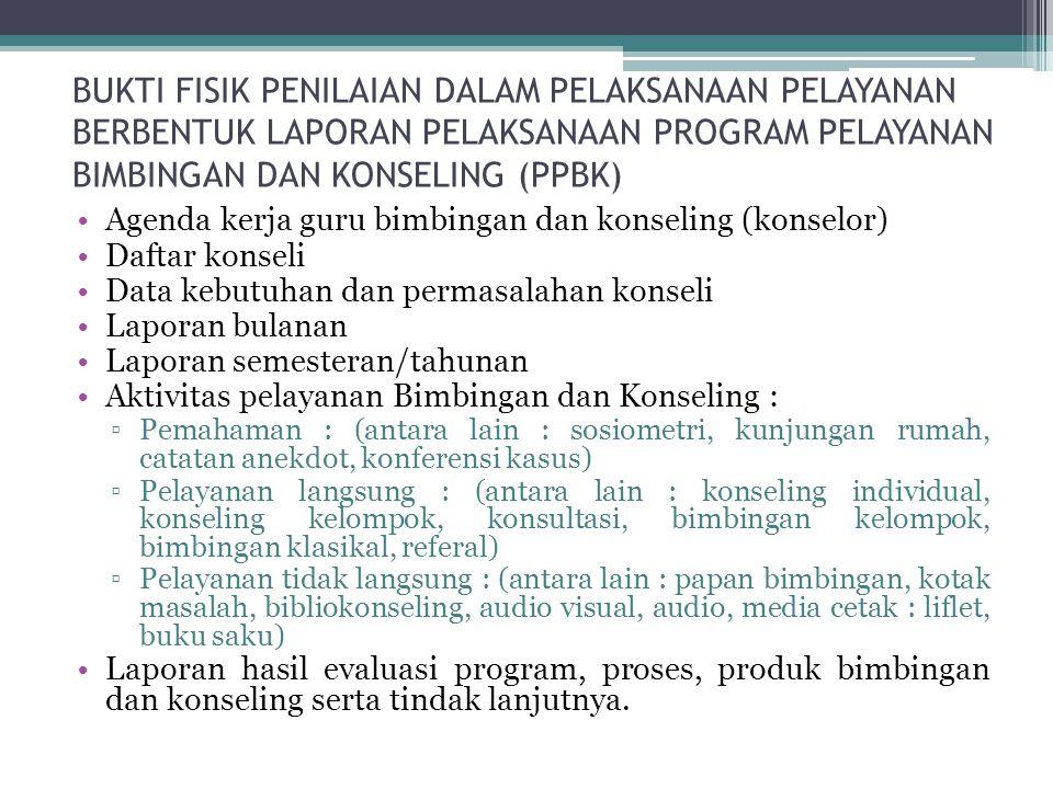 BUKTI FISIK PENILAIAN DALAM PELAKSANAAN PELAYANAN BERBENTUK LAPORAN PELAKSANAAN PROGRAM PELAYANAN BIMBINGAN DAN KONSELING (PPBK)