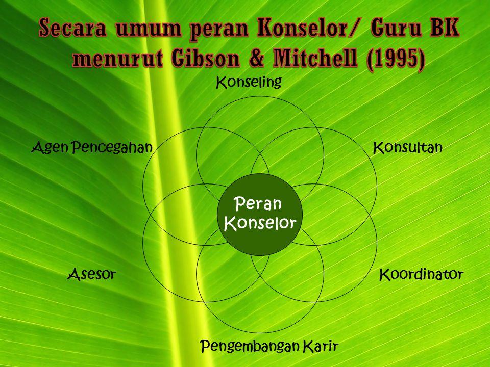 Secara umum peran Konselor/ Guru BK menurut Gibson & Mitchell (1995)