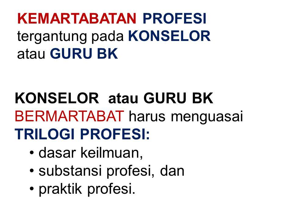 KONSELOR atau GURU BK BERMARTABAT harus menguasai TRILOGI PROFESI: